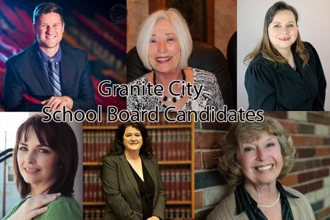 Get to Know Your Candidates