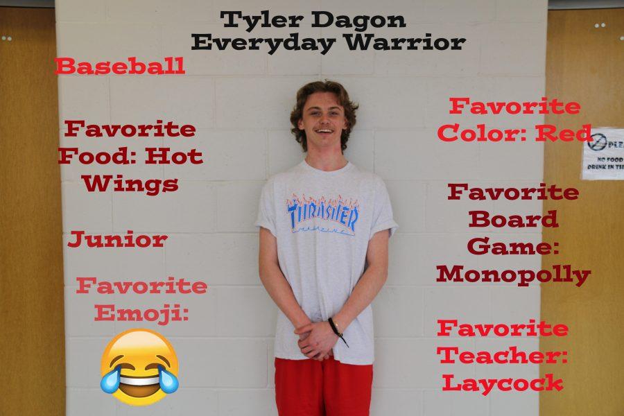 Tyler Dagon