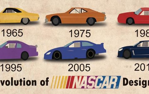 The Evolution of NASCAR